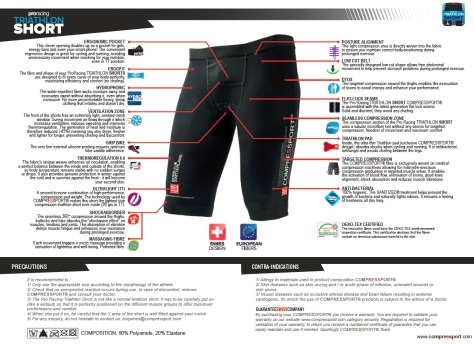 Triathlon Short